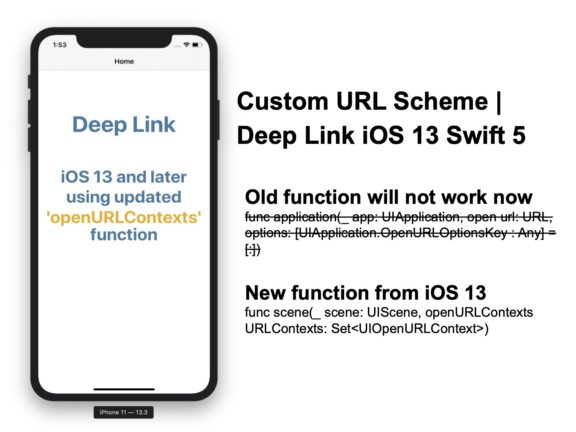 Custom URL Scheme | Deep-link iOS 13 and later Swift 5